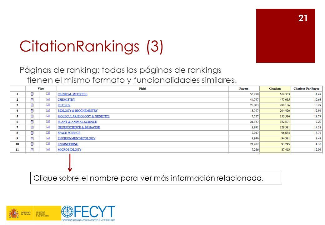 CitationRankings (3) Páginas de ranking: todas las páginas de rankings tienen el mismo formato y funcionalidades similares.
