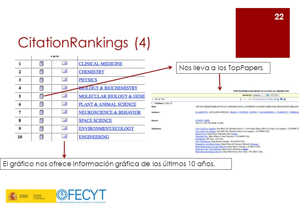 CitationRankings (4) Nos lleva a los TopPapers
