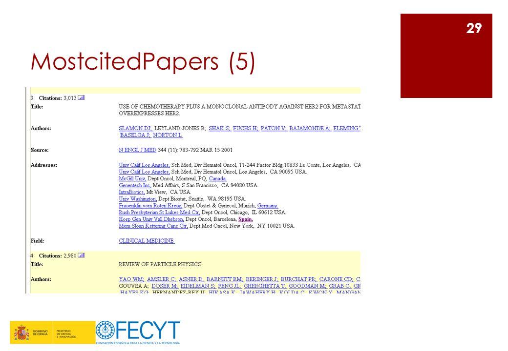MostcitedPapers (5) Aquí vemos los artículos más citados en los últimos 10 años para España.