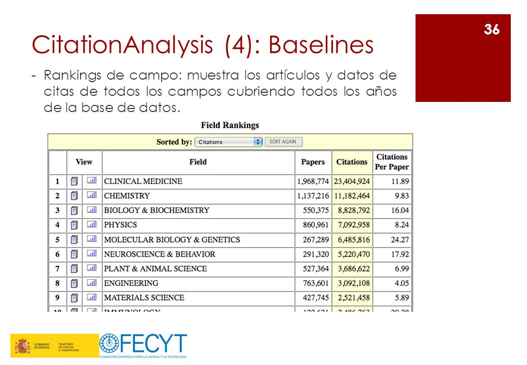 CitationAnalysis (4): Baselines
