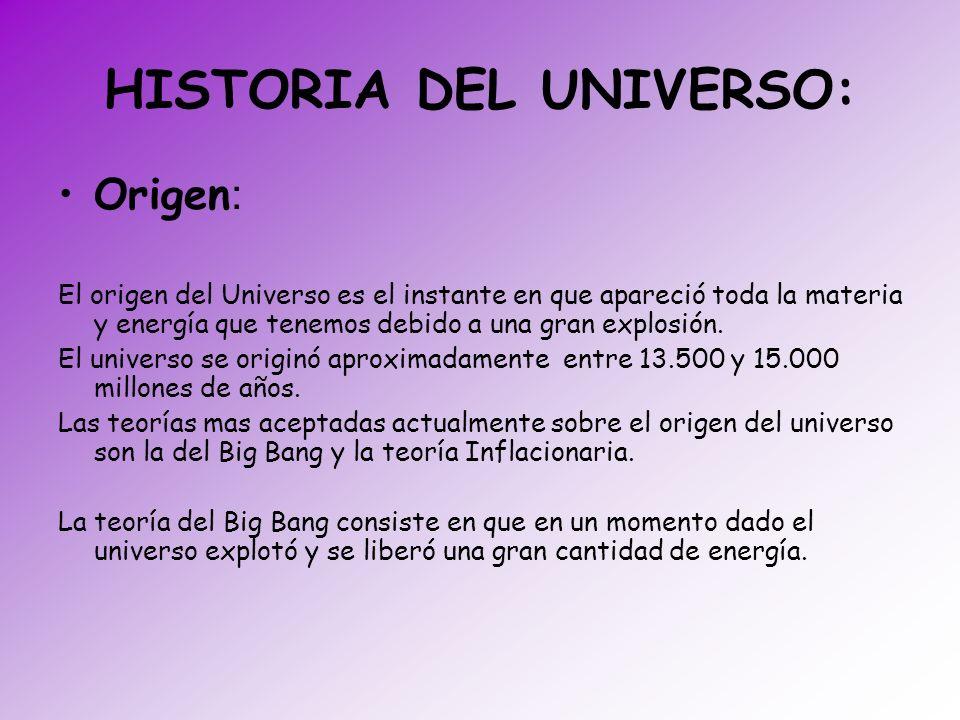 HISTORIA DEL UNIVERSO: