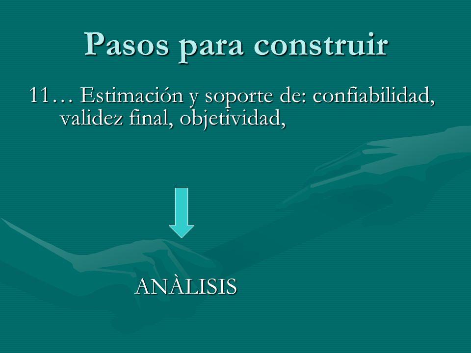 Pasos para construir 11… Estimación y soporte de: confiabilidad, validez final, objetividad, ANÀLISIS.