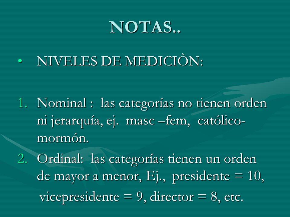 NOTAS.. NIVELES DE MEDICIÒN: