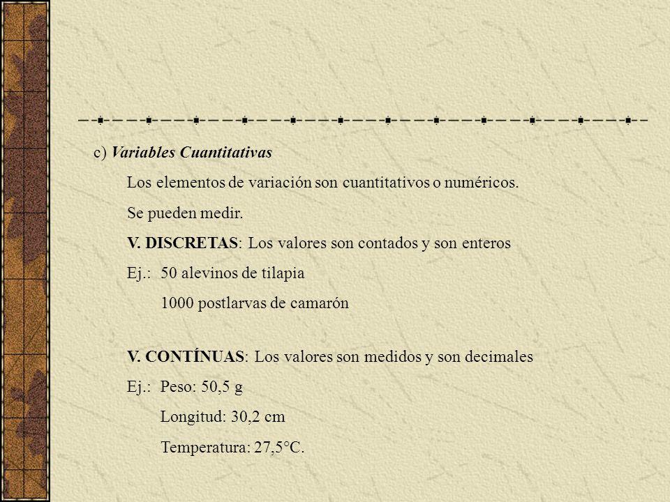 c) Variables Cuantitativas