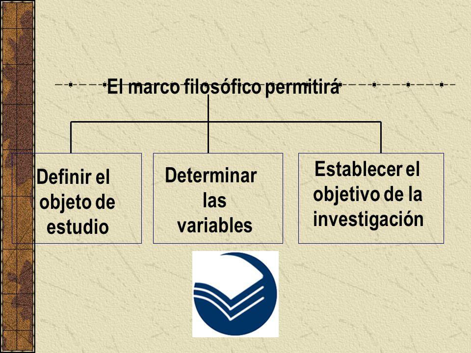 Definir el objeto de estudio Determinar las variables