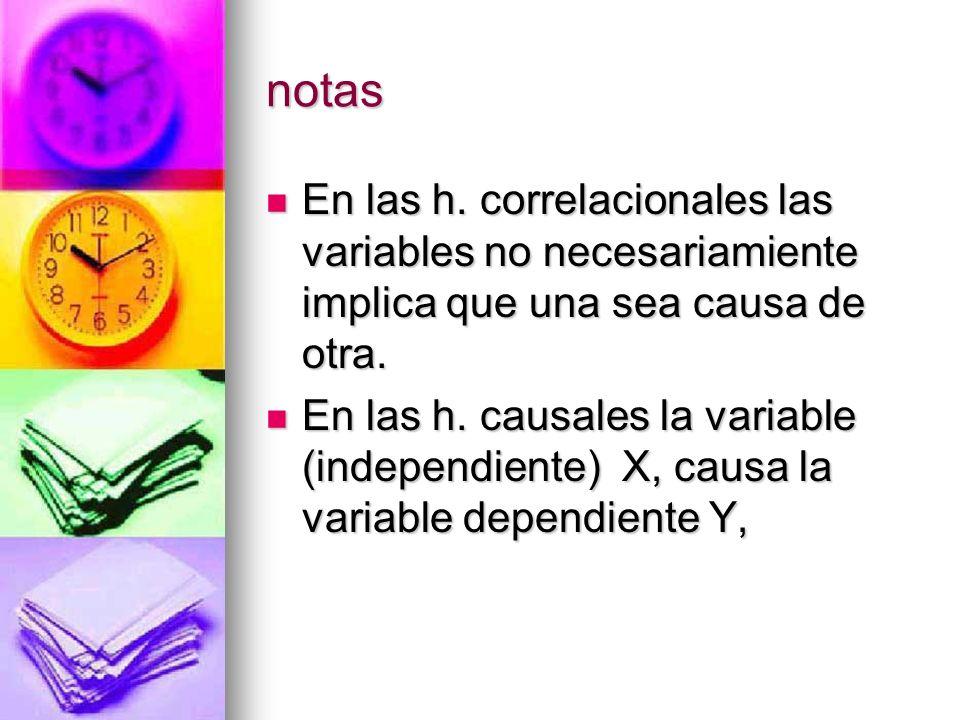 notasEn las h. correlacionales las variables no necesariamiente implica que una sea causa de otra.