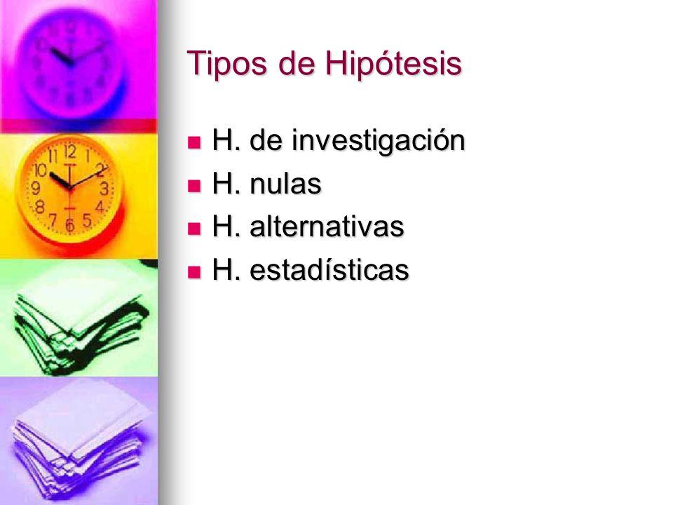 Tipos de Hipótesis H. de investigación H. nulas H. alternativas