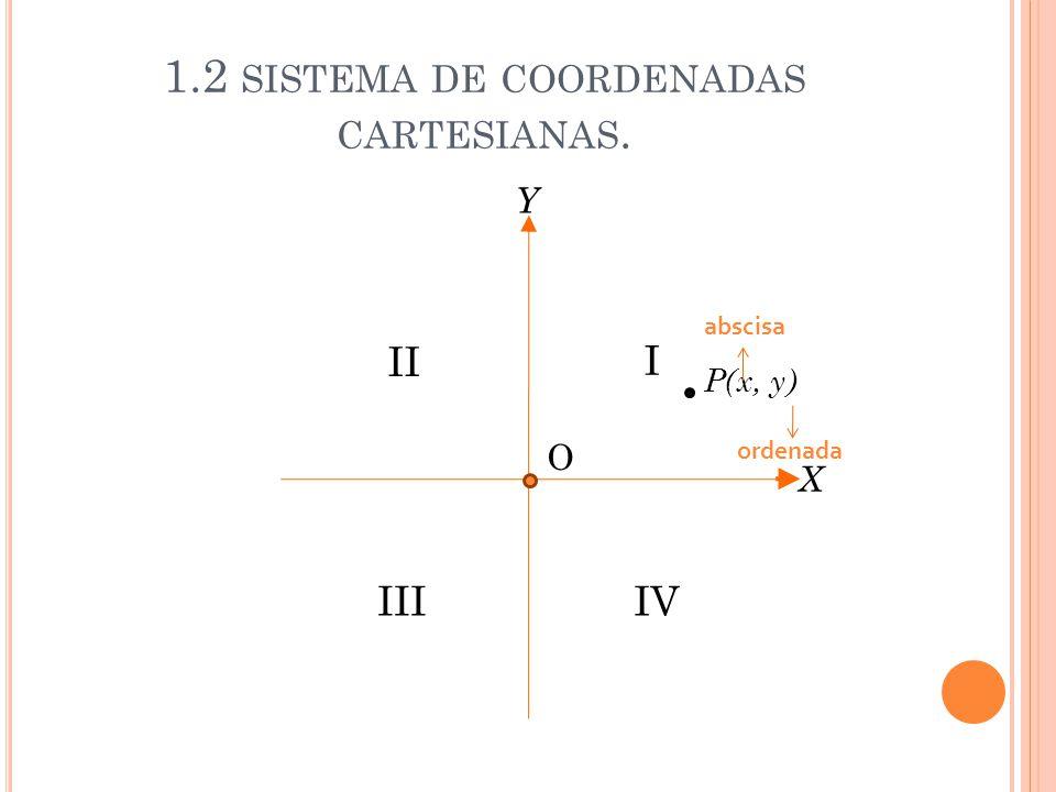 1.2 sistema de coordenadas cartesianas.