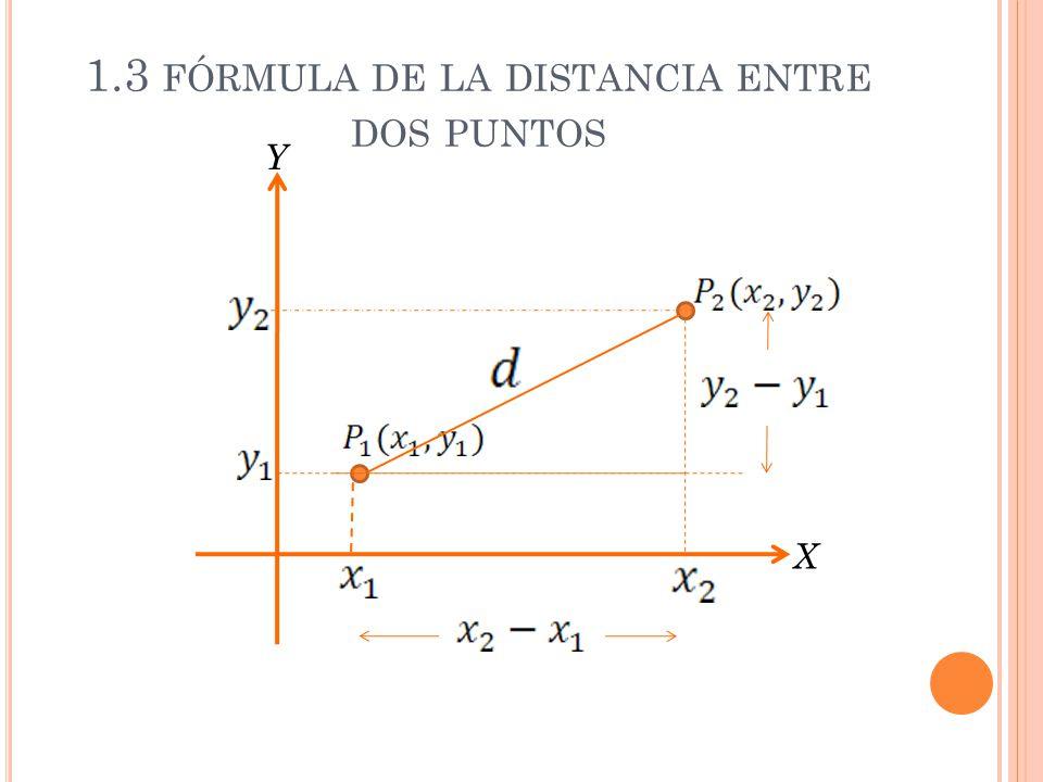 1.3 fórmula de la distancia entre dos puntos