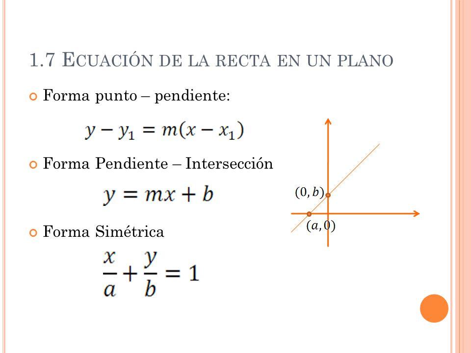1.7 Ecuación de la recta en un plano
