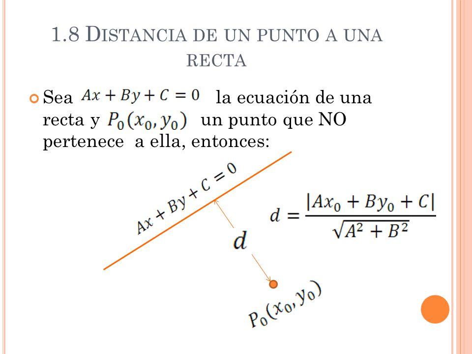 1.8 Distancia de un punto a una recta