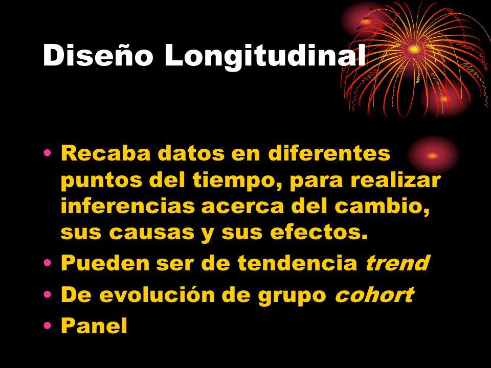 Diseño Longitudinal Recaba datos en diferentes puntos del tiempo, para realizar inferencias acerca del cambio, sus causas y sus efectos.