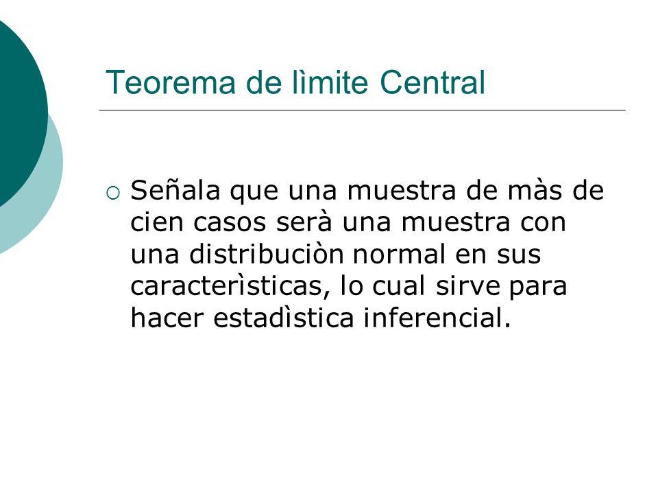 Teorema de lìmite Central
