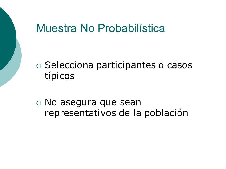 Muestra No Probabilística