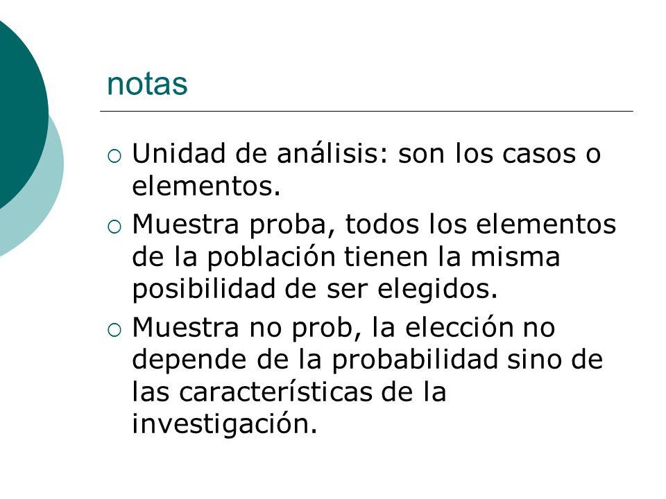 notas Unidad de análisis: son los casos o elementos.