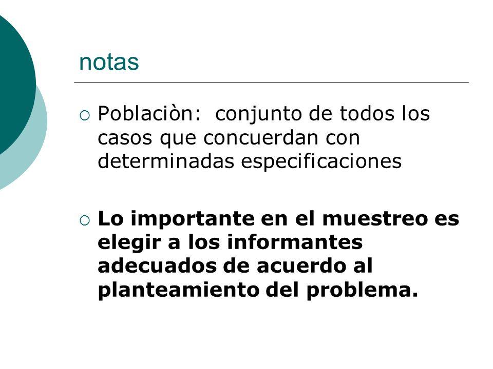 notasPoblaciòn: conjunto de todos los casos que concuerdan con determinadas especificaciones.