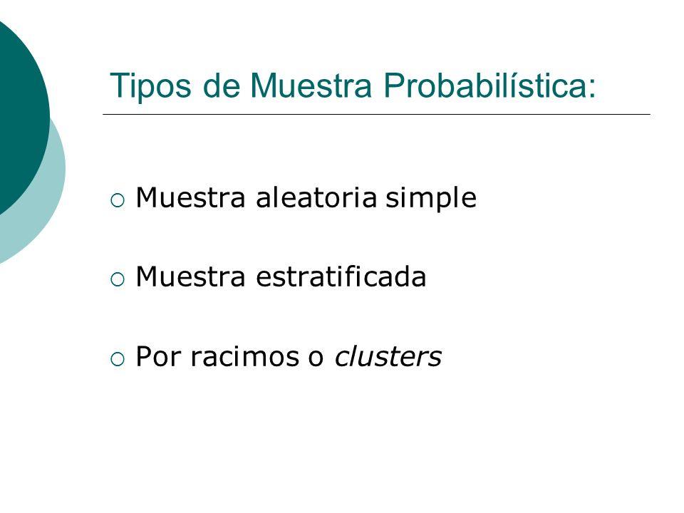 Tipos de Muestra Probabilística: