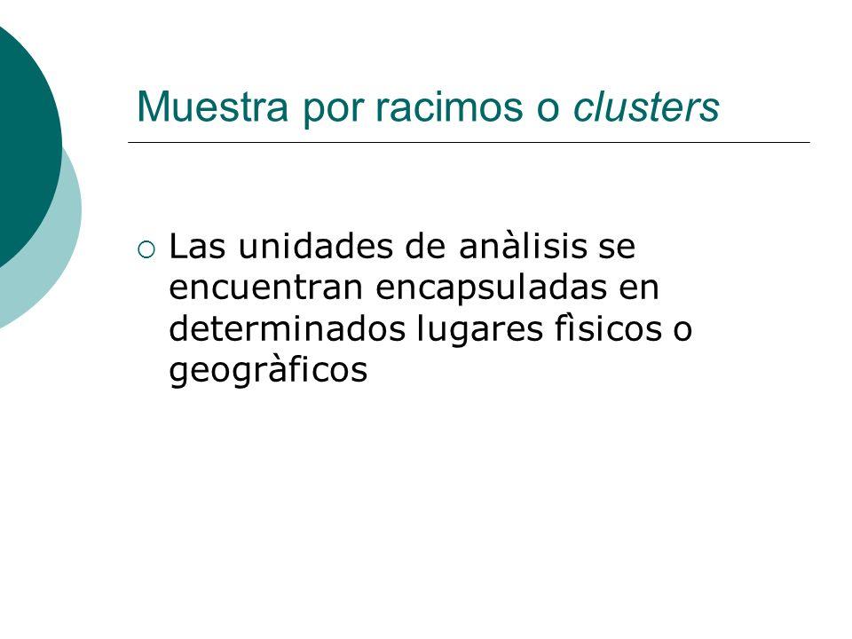 Muestra por racimos o clusters