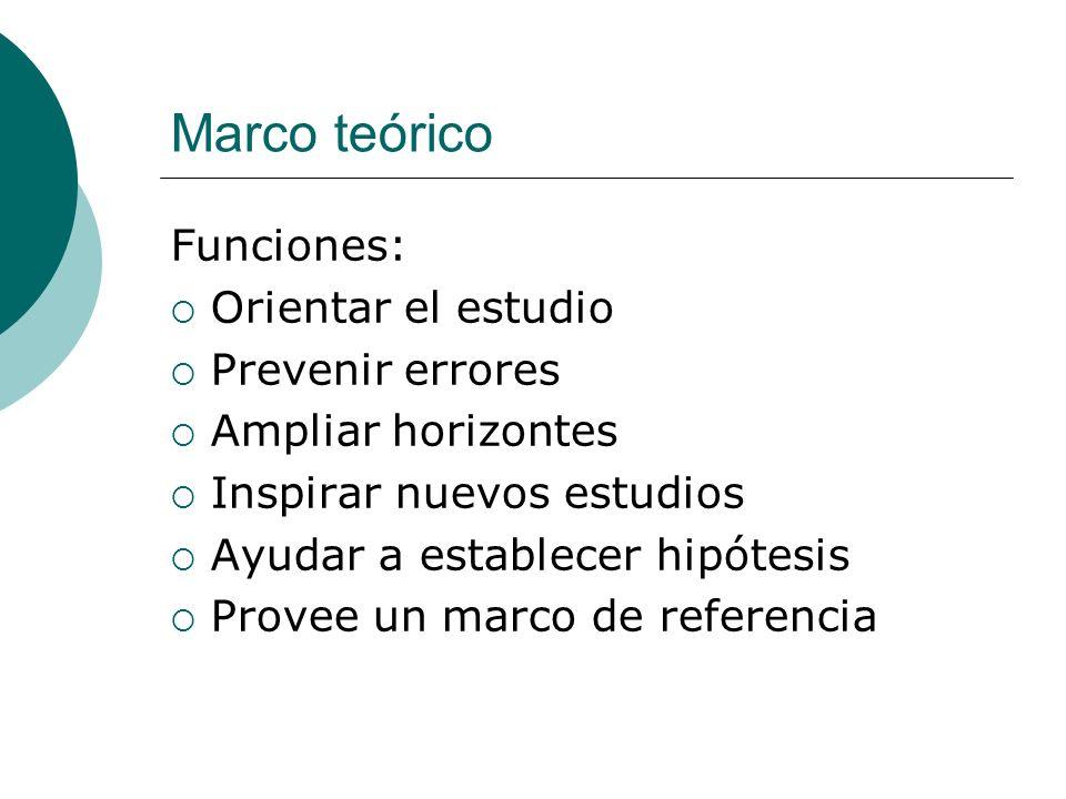 Marco teórico Funciones: Orientar el estudio Prevenir errores