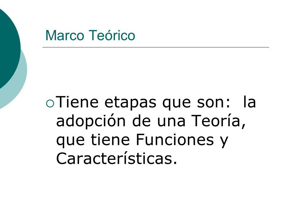 Marco Teórico Tiene etapas que son: la adopción de una Teoría, que tiene Funciones y Características.