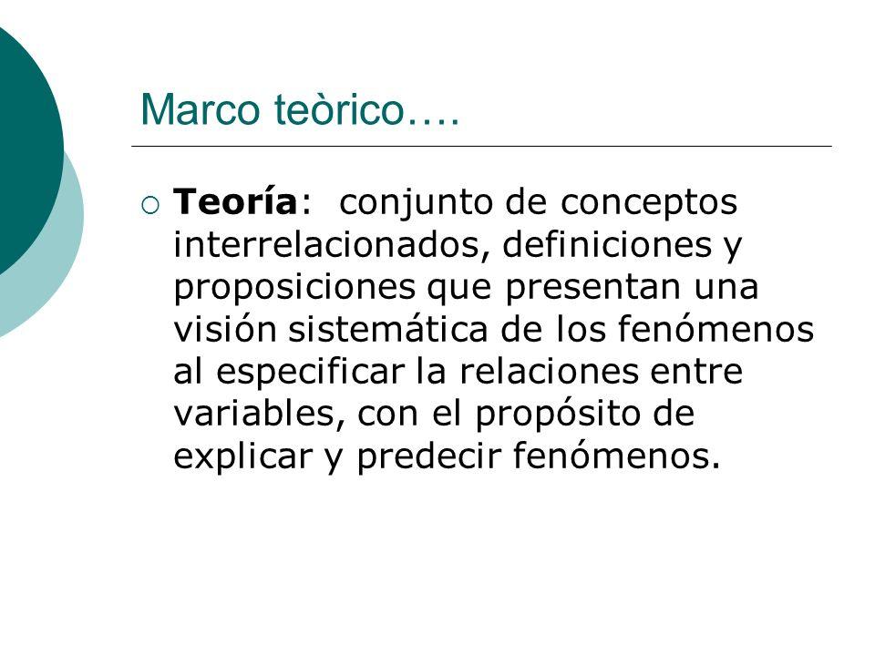 Marco teòrico….