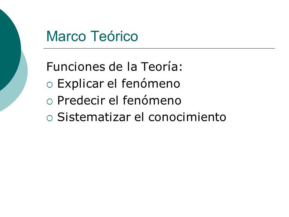 Marco Teórico Funciones de la Teoría: Explicar el fenómeno