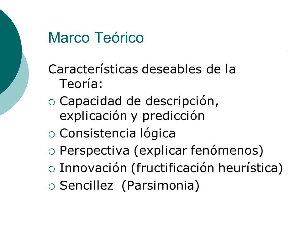 Marco Teórico Características deseables de la Teoría: