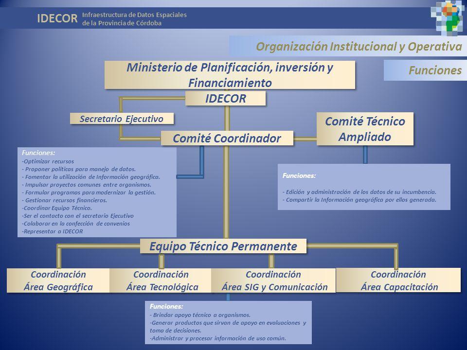 Organización Institucional y Operativa