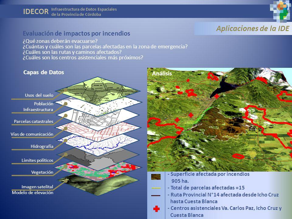 IDECOR Aplicaciones de la IDE Evaluación de impactos por incendios