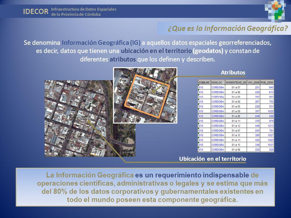 ¿Que es la Información Geográfica