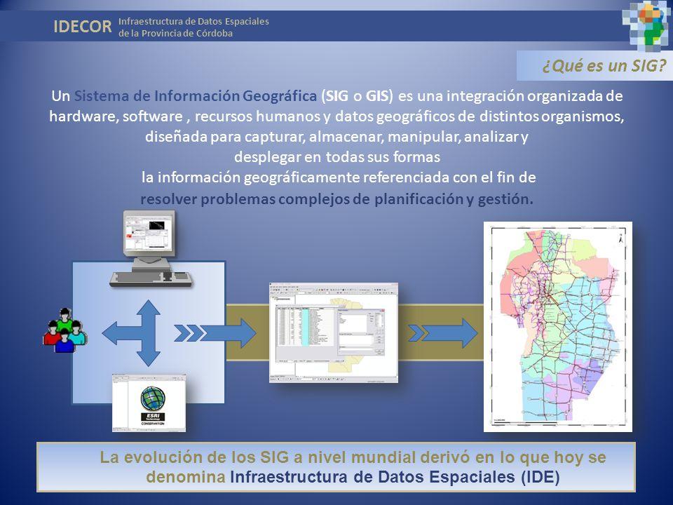 IDECOR Infraestructura de Datos Espaciales. de la Provincia de Córdoba. ¿Qué es un SIG