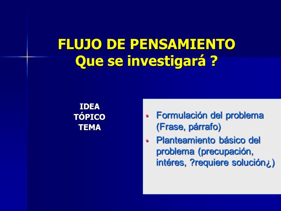 FLUJO DE PENSAMIENTO Que se investigará