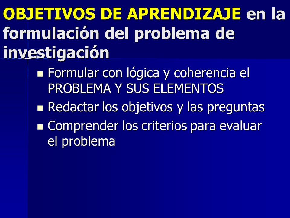 OBJETIVOS DE APRENDIZAJE en la formulación del problema de investigación