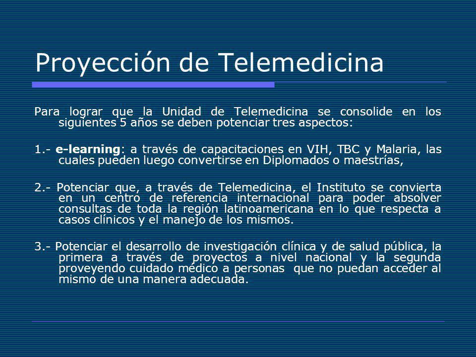 Proyección de Telemedicina