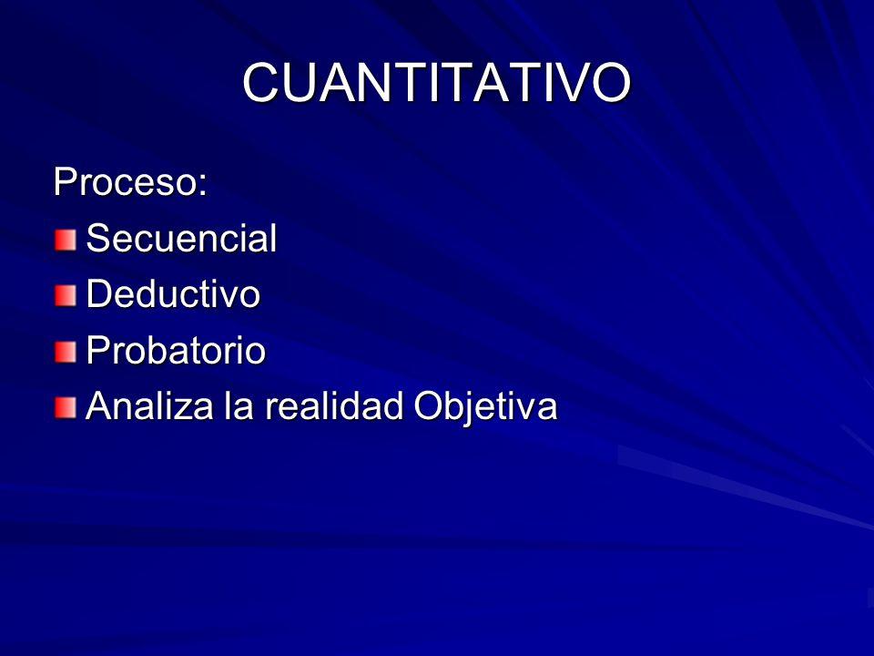 CUANTITATIVO Proceso: Secuencial Deductivo Probatorio