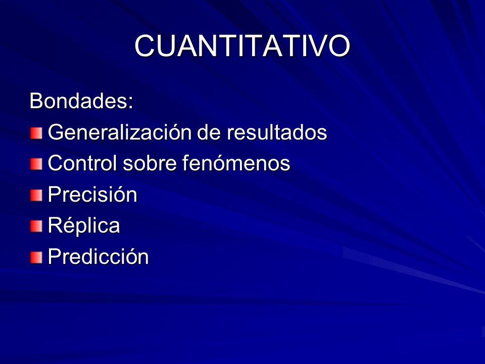 CUANTITATIVO Bondades: Generalización de resultados