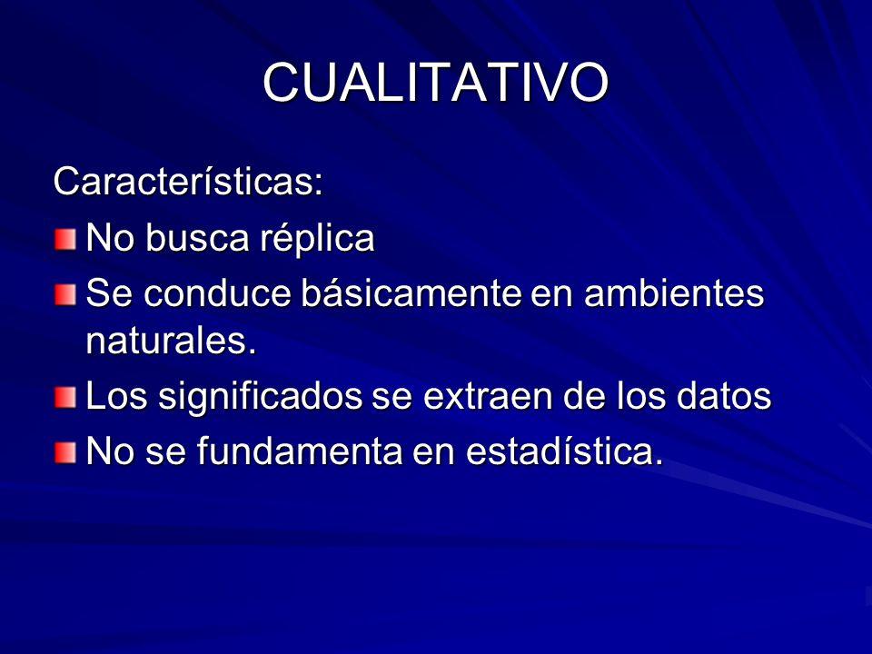 CUALITATIVO Características: No busca réplica