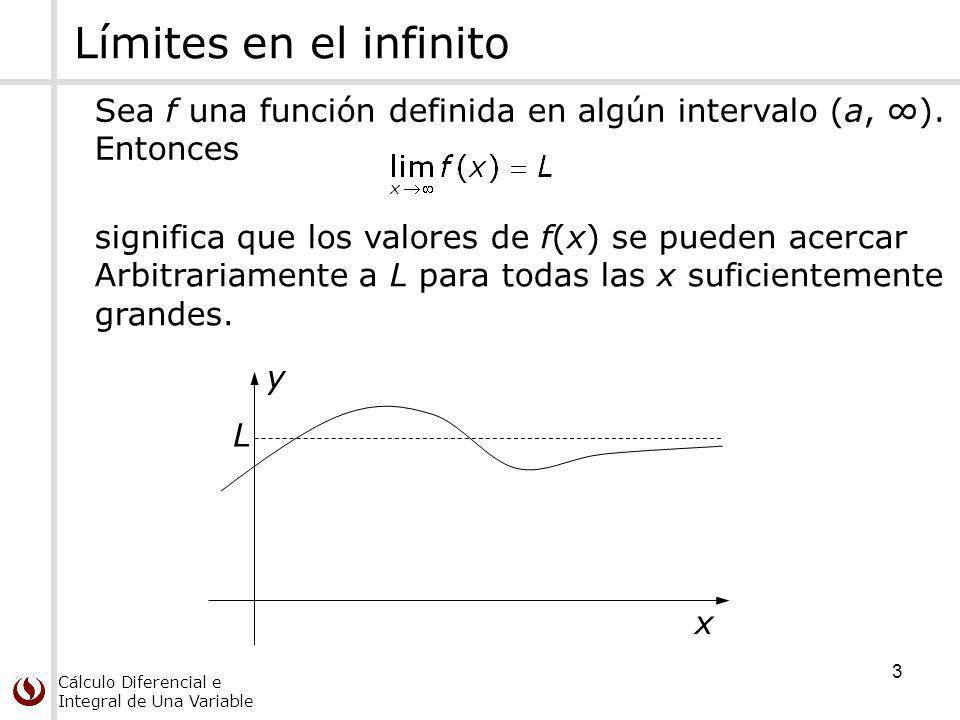 Límites en el infinito Sea f una función definida en algún intervalo (a, ∞). Entonces. significa que los valores de f(x) se pueden acercar.