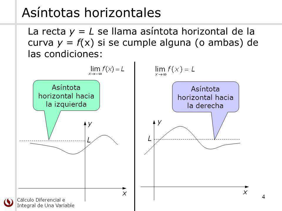 Asíntotas horizontales