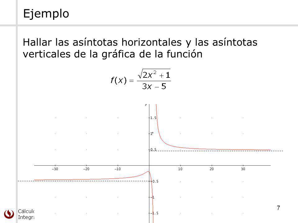 Ejemplo Hallar las asíntotas horizontales y las asíntotas verticales de la gráfica de la función
