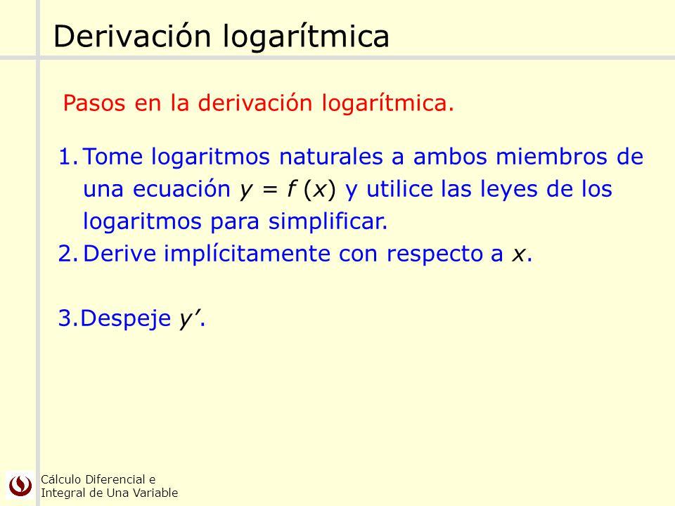 Derivación logarítmica