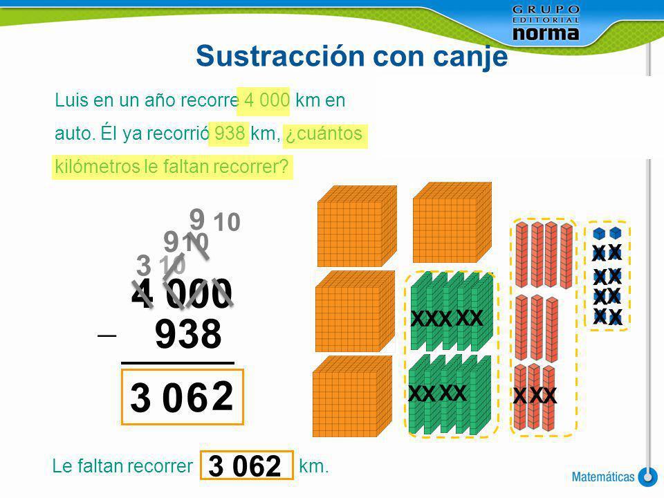 4 000 938 3 6 2  Sustracción con canje 9 9 3 3 062 10 10 10 X X X X X