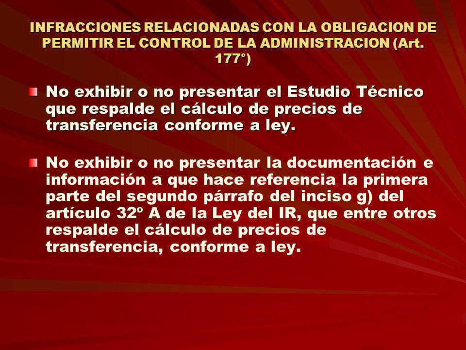 INFRACCIONES RELACIONADAS CON LA OBLIGACION DE PERMITIR EL CONTROL DE LA ADMINISTRACION (Art. 177°)
