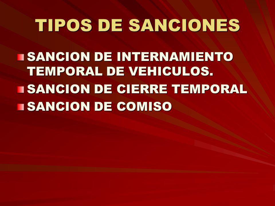 TIPOS DE SANCIONES SANCION DE INTERNAMIENTO TEMPORAL DE VEHICULOS.