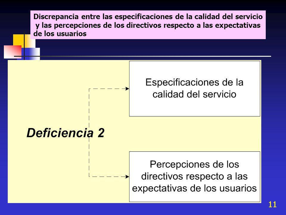 Discrepancia entre las especificaciones de la calidad del servicio