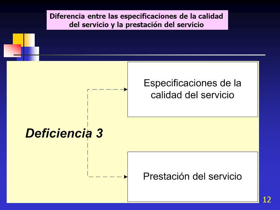 Diferencia entre las especificaciones de la calidad