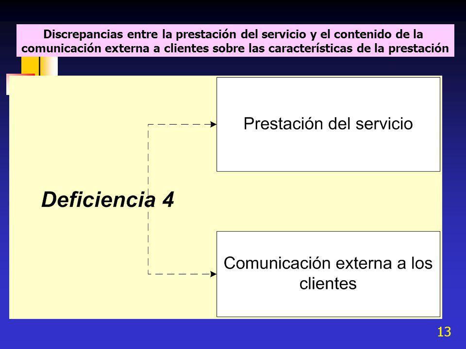 Discrepancias entre la prestación del servicio y el contenido de la