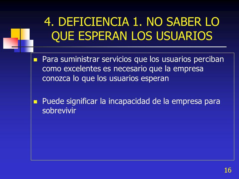 4. DEFICIENCIA 1. NO SABER LO QUE ESPERAN LOS USUARIOS