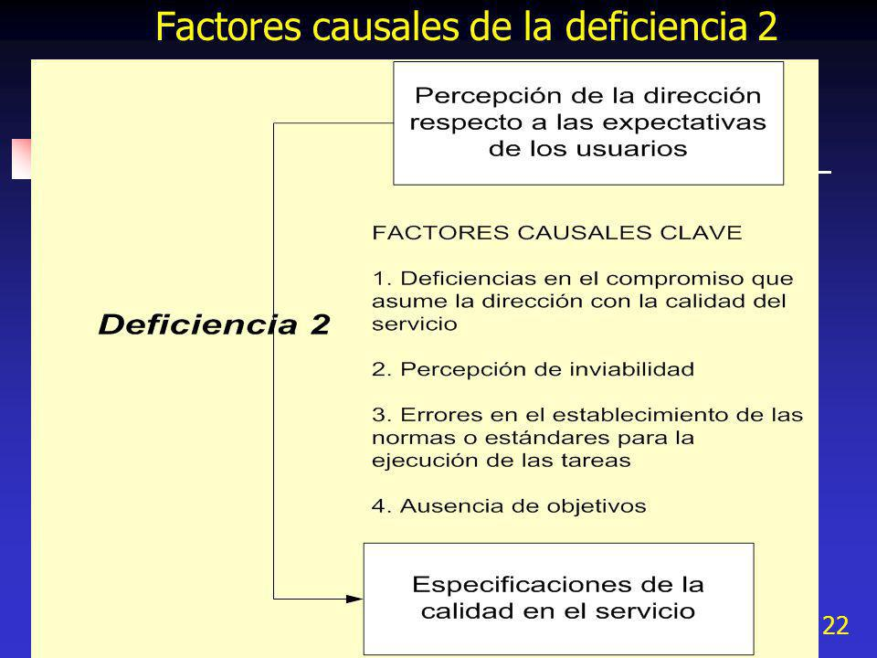 Factores causales de la deficiencia 2