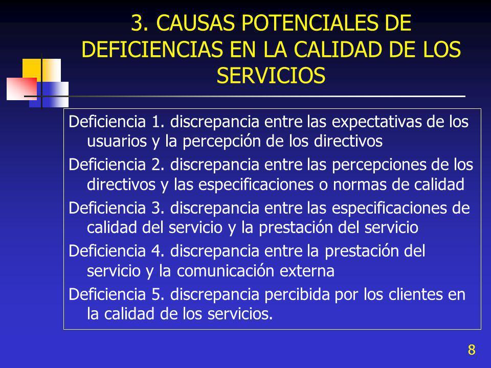 3. CAUSAS POTENCIALES DE DEFICIENCIAS EN LA CALIDAD DE LOS SERVICIOS